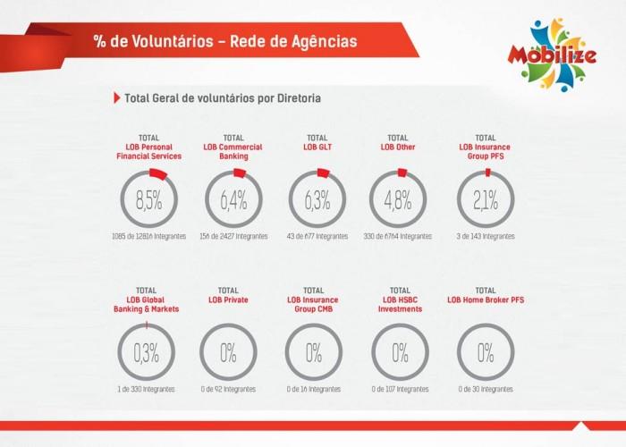 Resultados-Mobilize7